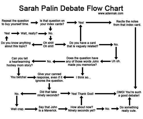 sarah-palin-debate-flow-chart